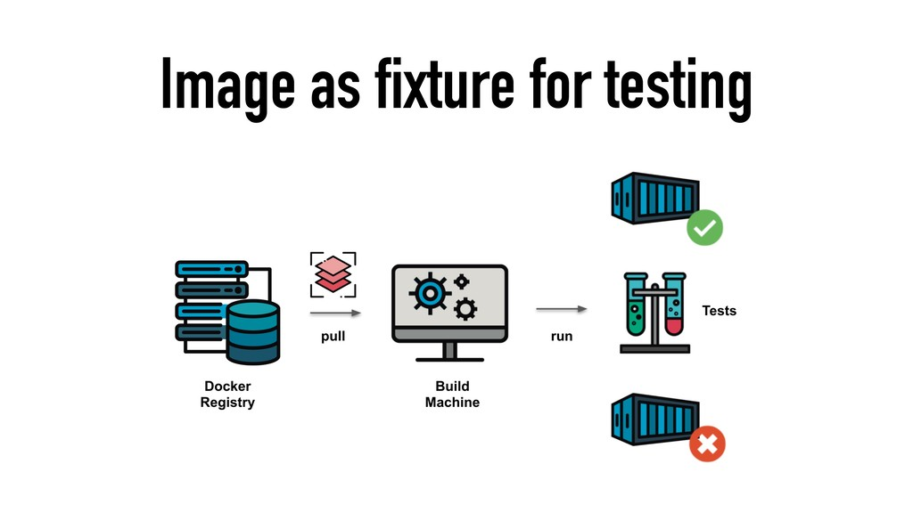 Image as fixture for testing