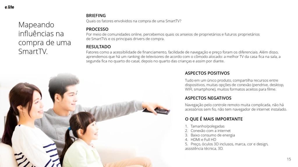 15 PROCESSO BRIEFING Quais os fatores envolvido...