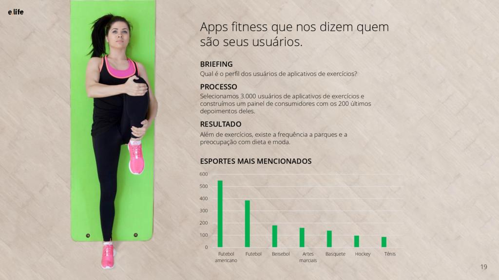 19 Apps fitness que nos dizem quem são seus usu...