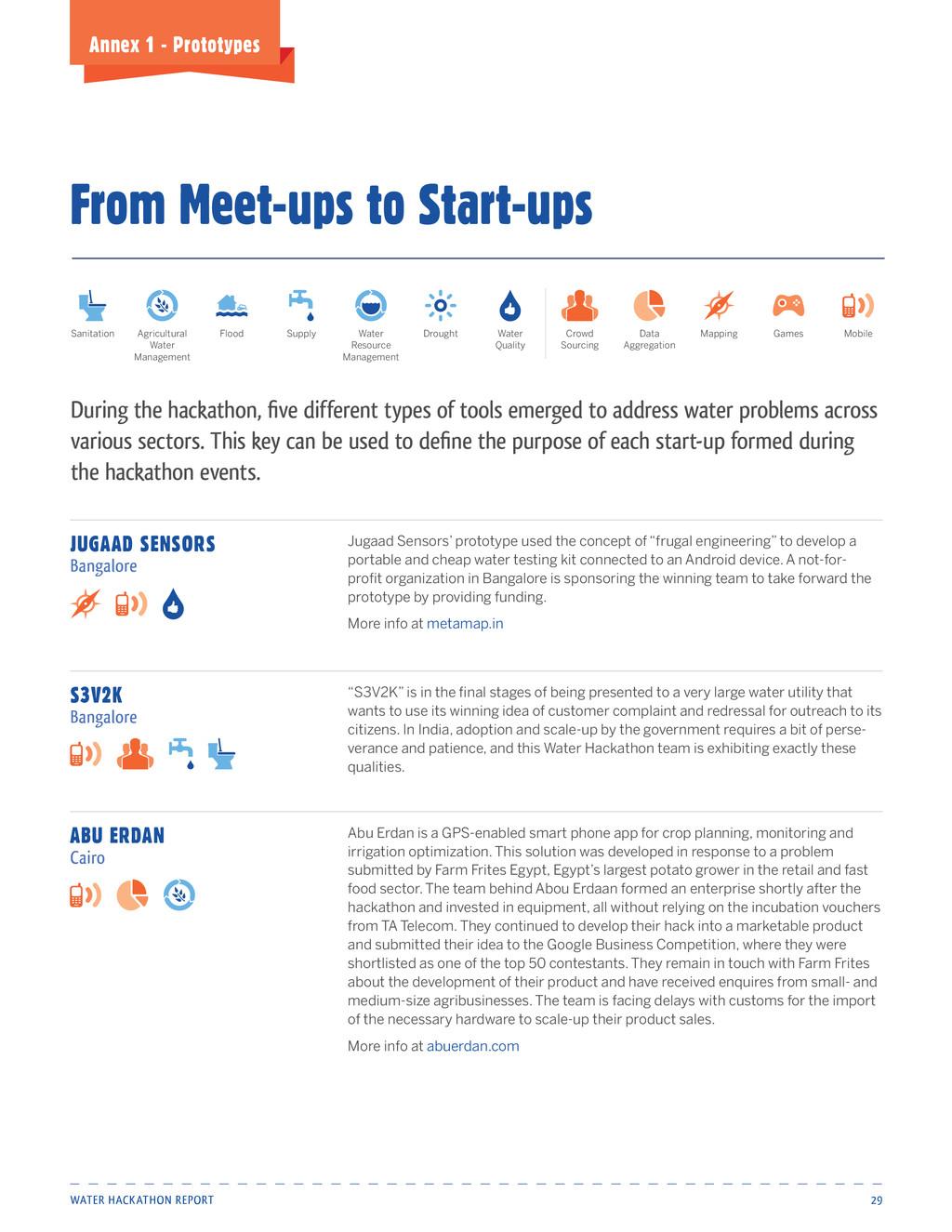 Water Hackathon Report 29 Annex 1 - Prototypes ...