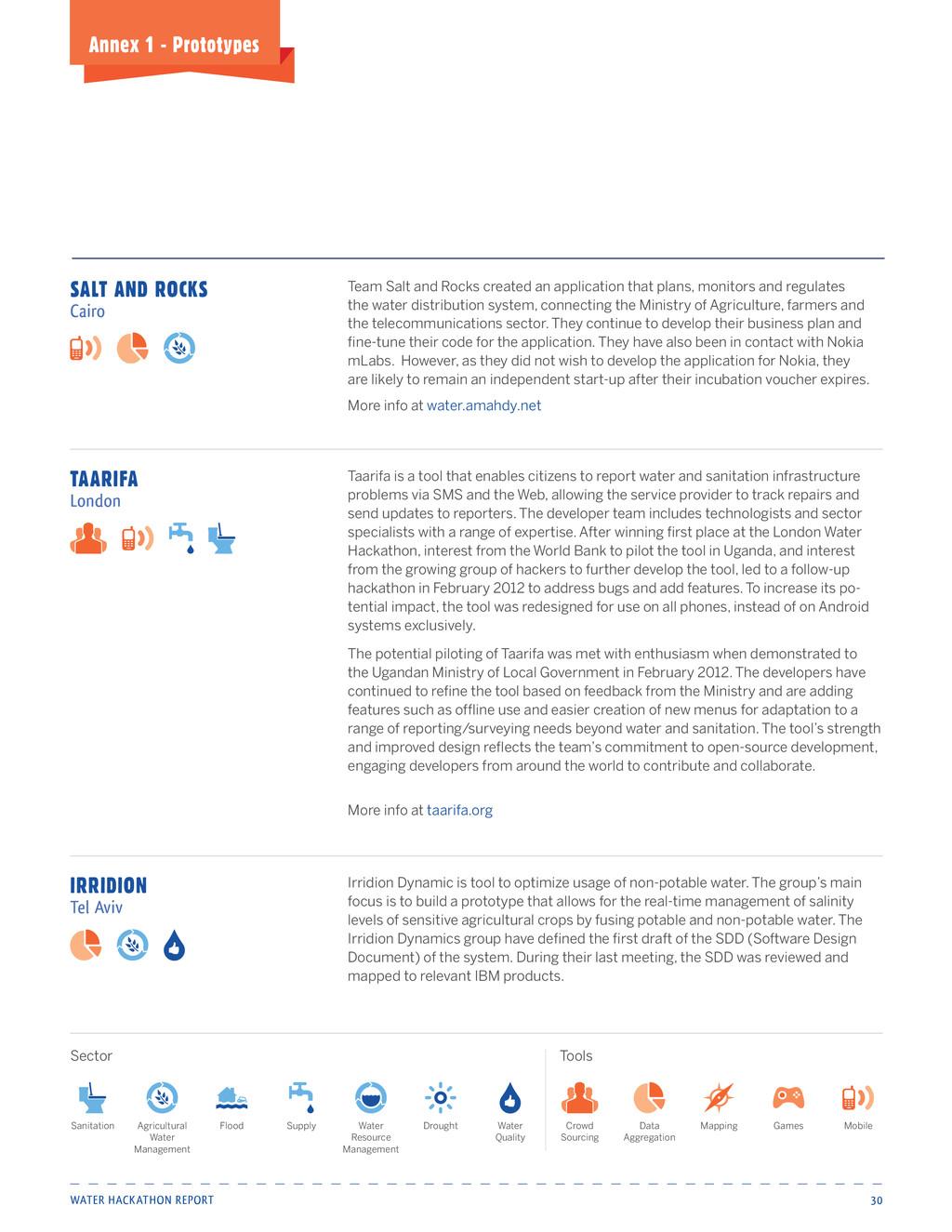 Water Hackathon Report 30 Annex 1 - Prototypes ...