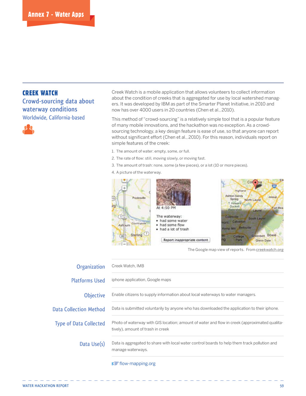 Water HackatHon report 59 Annex 7 - water Apps ...