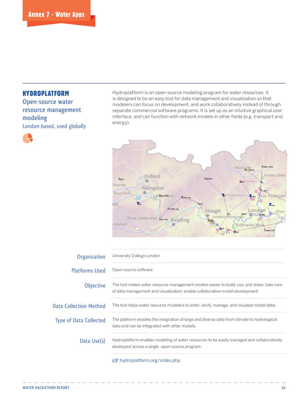 Water HackatHon report 62 Annex 7 - water Apps ...