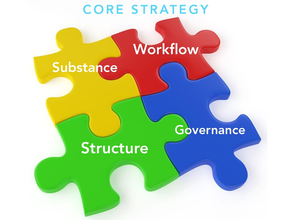 Substance Workflow Governance C O R E S T R AT E...