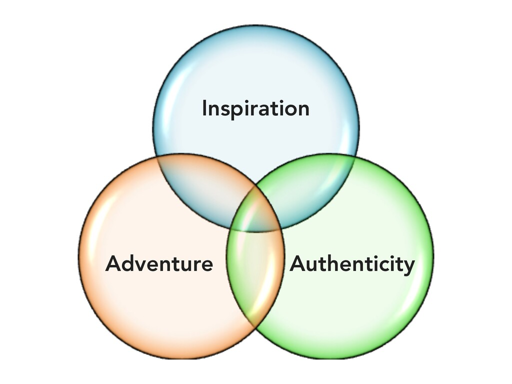Inspiration Authenticity Adventure