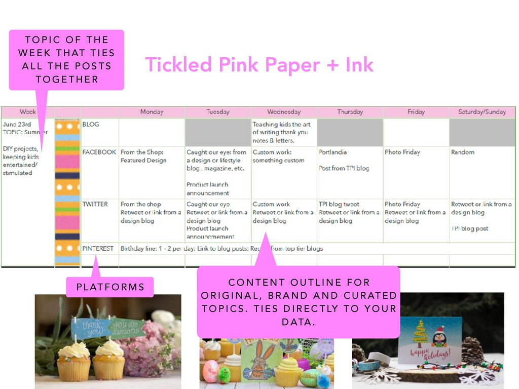 Tickled Pink Paper + Ink T O P I C O F T H E W ...