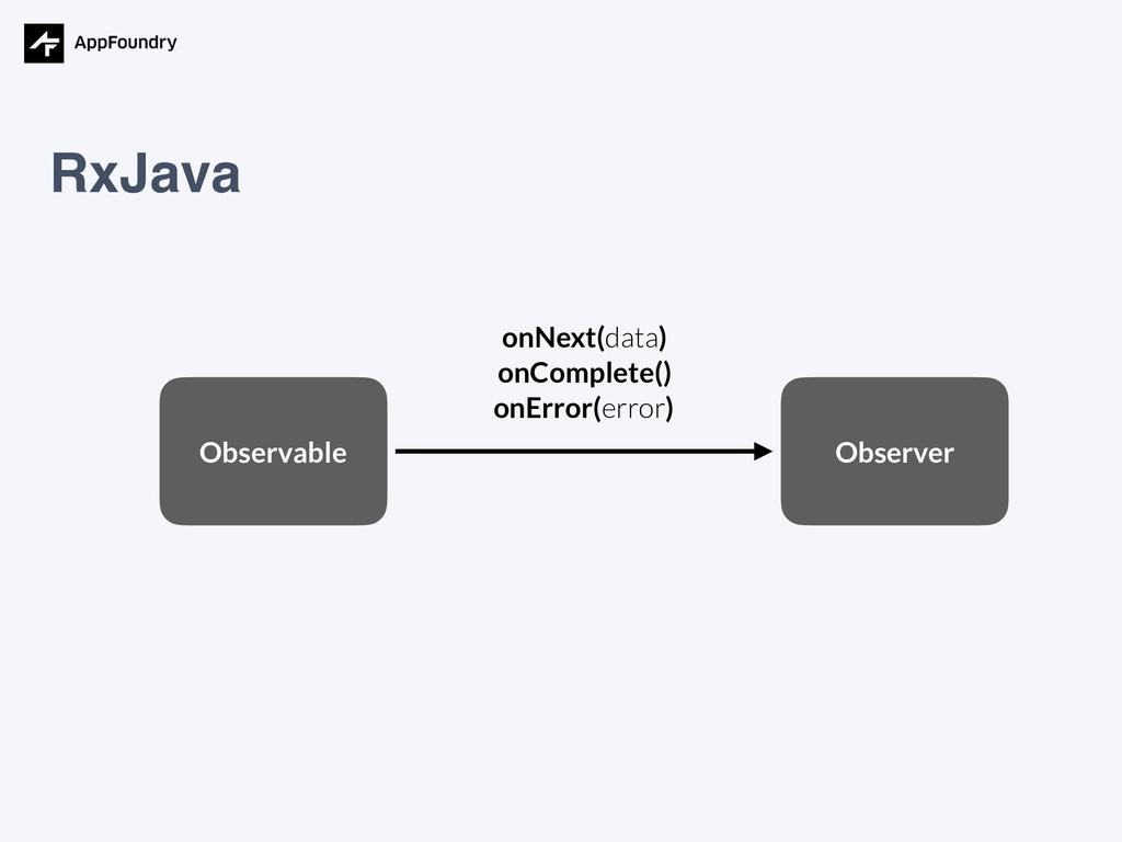 RxJava Observable Observer onNext(data) onCompl...