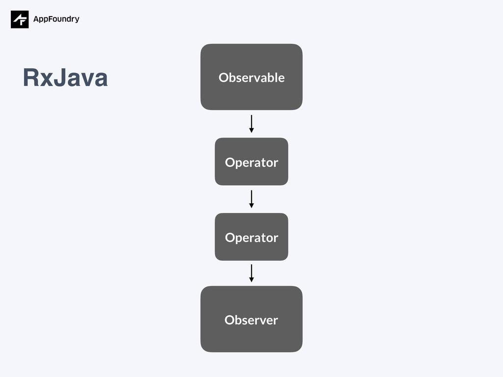 RxJava Observable Observer Operator Operator