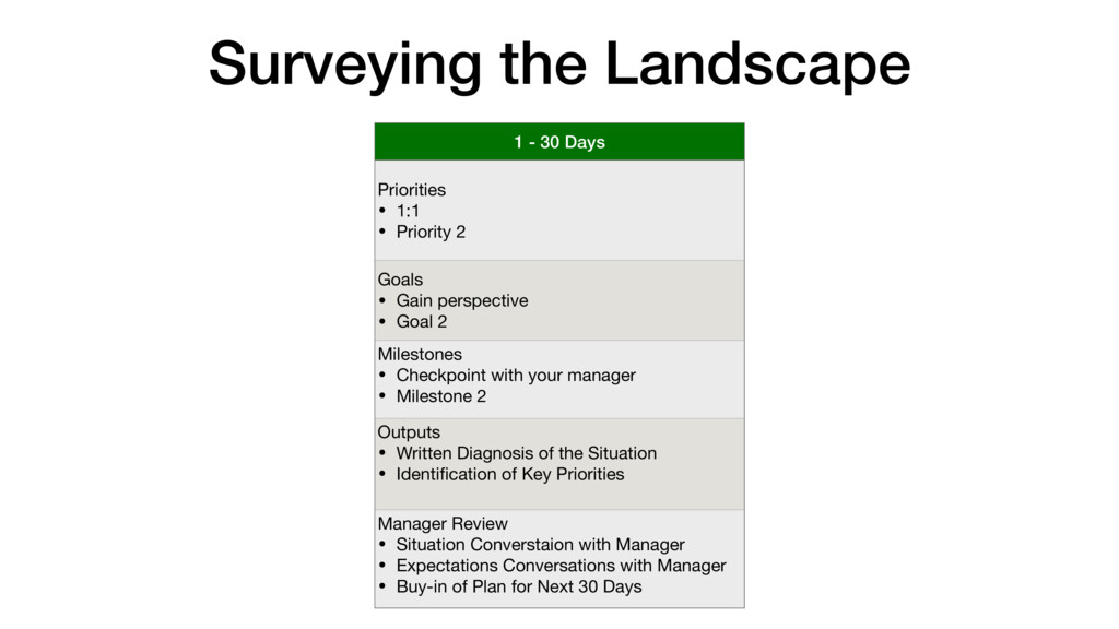 Surveying the Landscape 1 - 30 Days Priorities ...