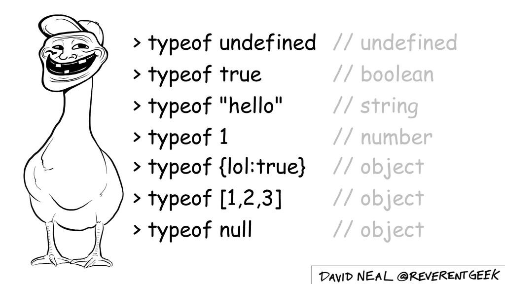 > typeof undefined // undefined > typeof true /...
