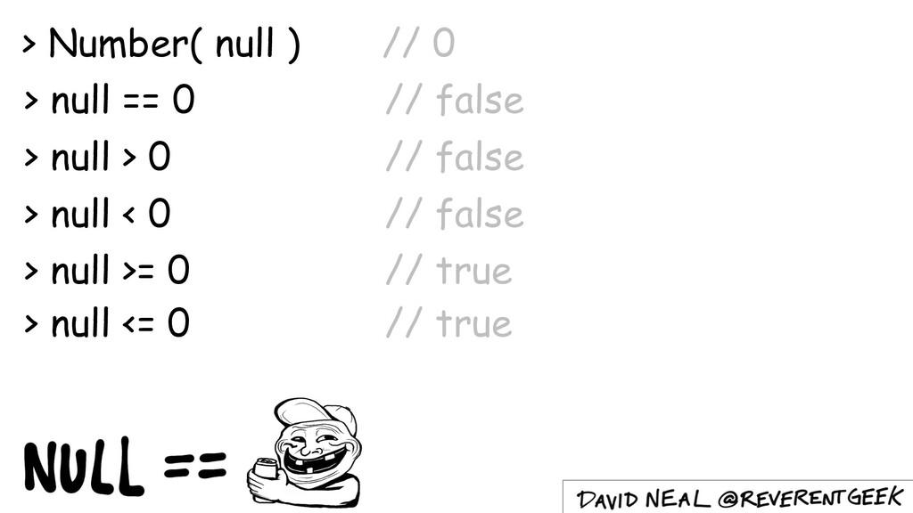 > null == 0 // false > null > 0 // false > null...