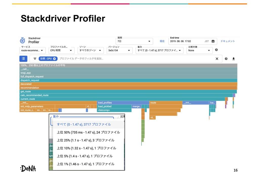Stackdriver Profiler
