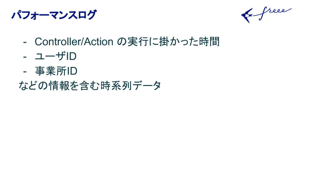 パフォーマンスログ - Controller/Action の実行に掛かった時間 - ユーザI...