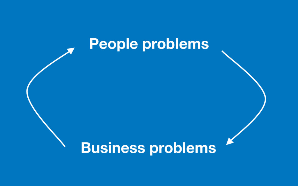 People problems Business problems