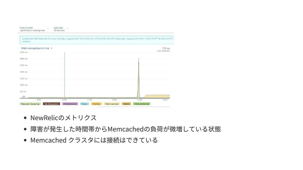 NewRelicのメトリクス 障害 が発生した時間 帯 からMemcachedの 負荷 が 微...