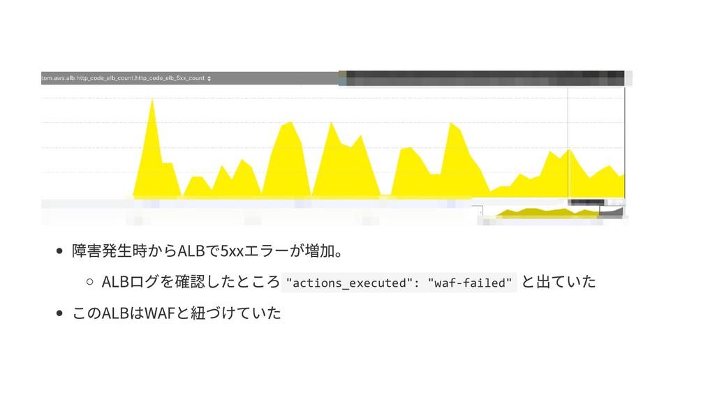 """障害 発生時からALBで5xxエラーが 増 加。 ALBログを 確認 したところ """" a c ..."""