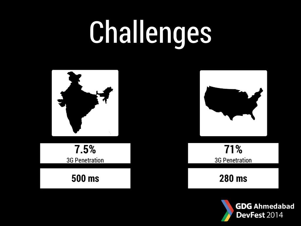 71% 3G Penetration 7.5% 3G Penetration Challeng...