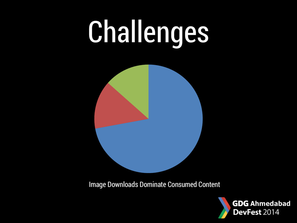 Challenges Sales Image Downloads Dominate Consu...