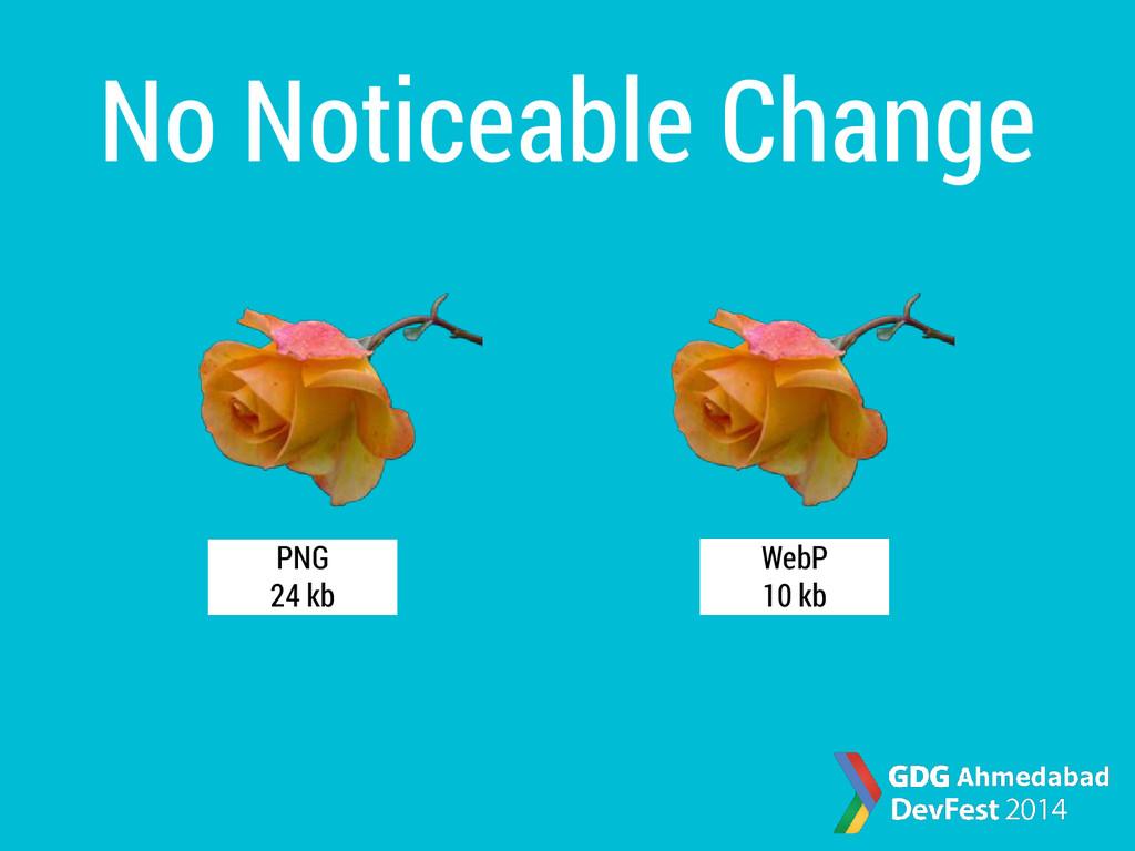 PNG 24 kb WebP 10 kb No Noticeable Change