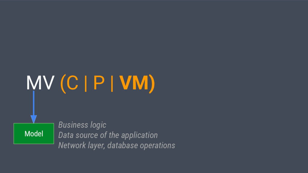 MV (C | P | VM) Model Business logic Data sourc...
