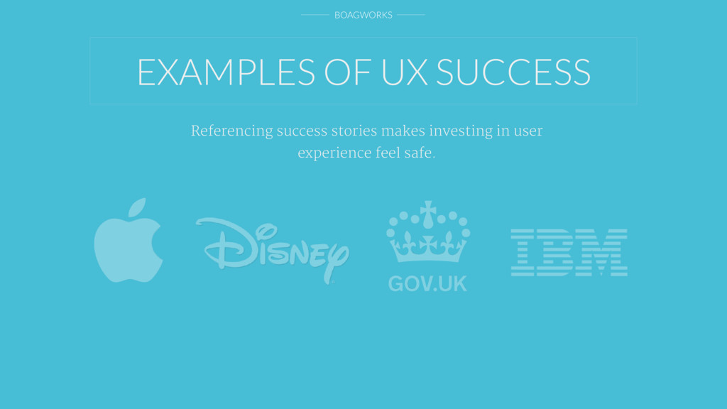 BOAGWORKS EXAMPLES OF UX SUCCESS Referencing su...