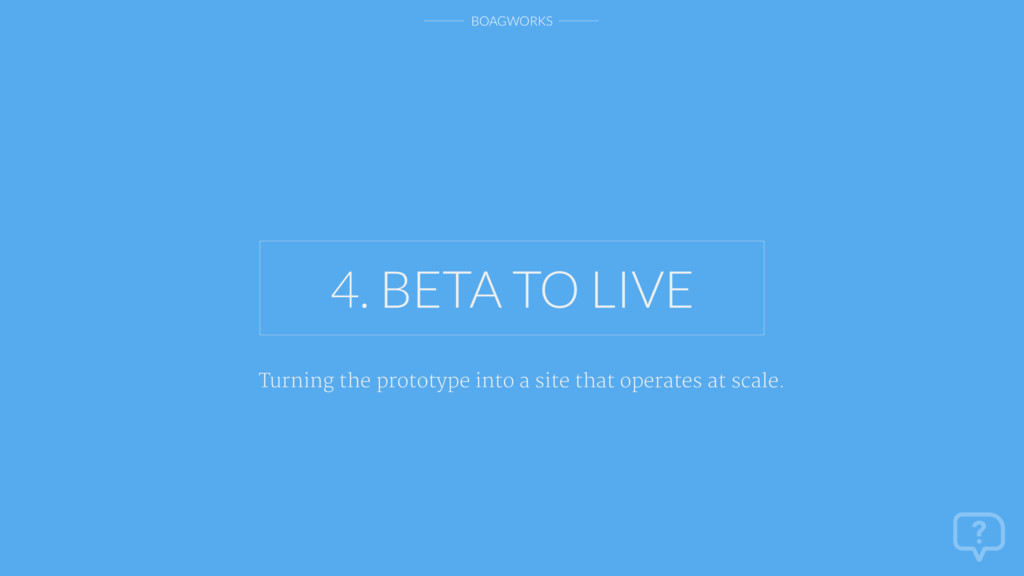 BOAGWORKS 4. BETA TO LIVE Turning the prototype...