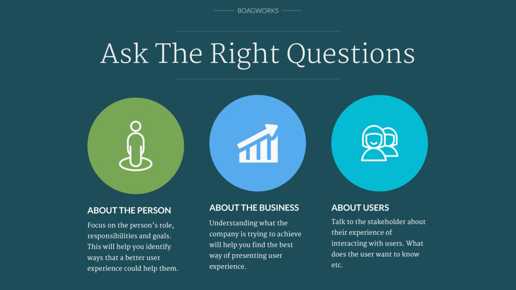 BOAGWORKS Ask The Right Questions ABOUT USERS T...