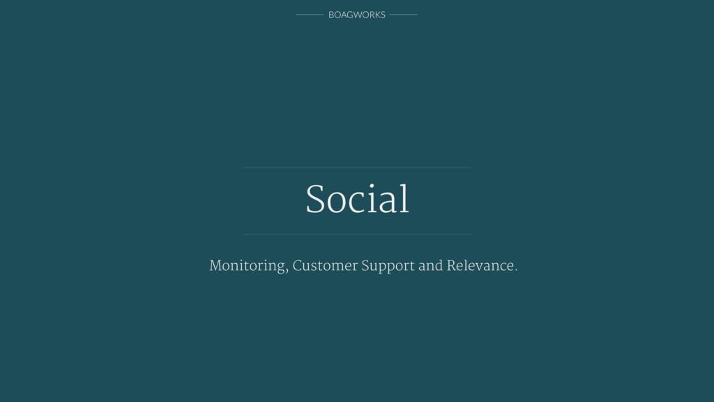 BOAGWORKS Social Monitoring, Customer Support a...