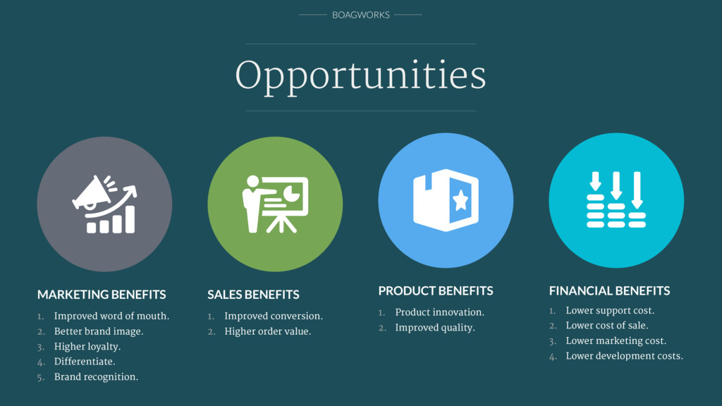 BOAGWORKS Opportunities FINANCIAL BENEFITS 1. L...
