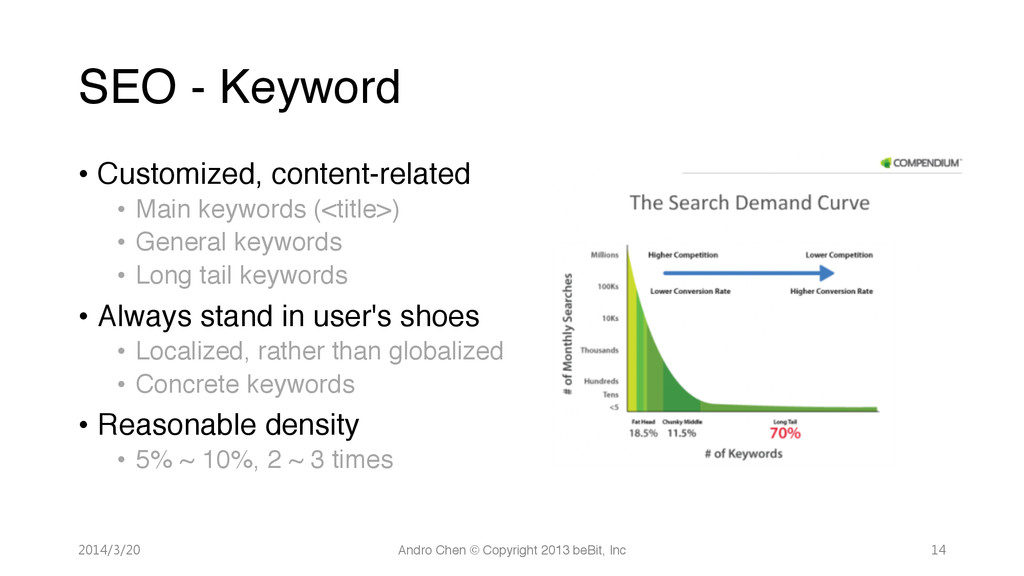 """SEO - Keyword • Customized, content-related""""..."""