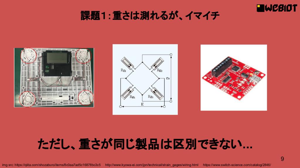 9 課題1:重さは測れるが、イマイチ ただし、重さが同じ製品は区別できない... img sr...