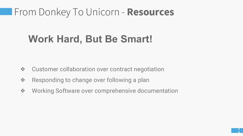 From Donkey To Unicorn - Resources 2 9 ❖ Custom...