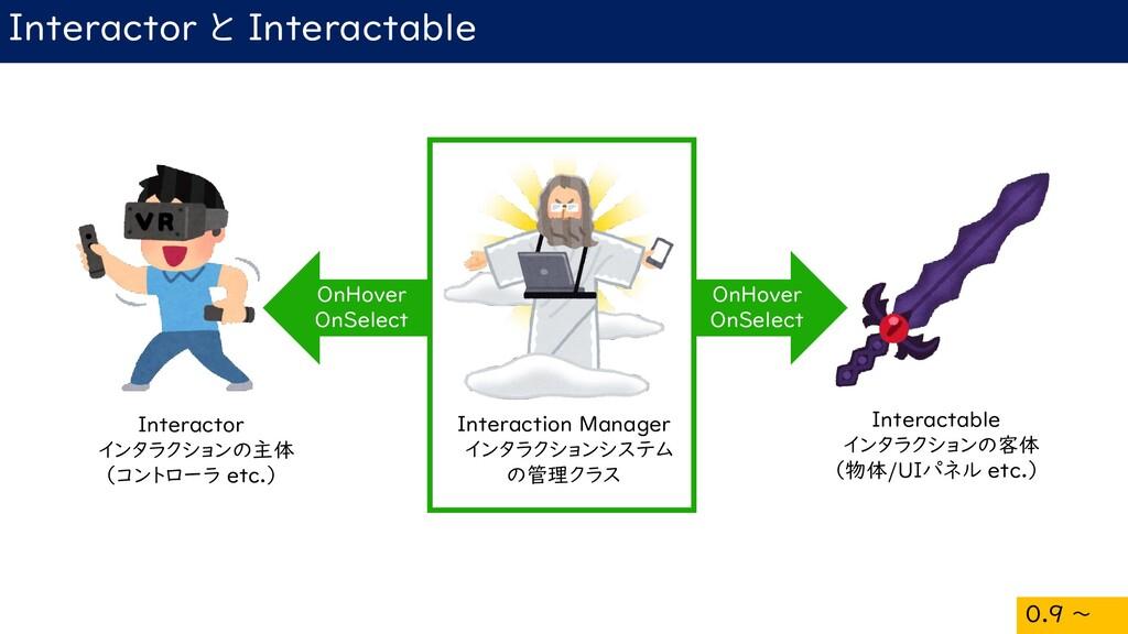 Interactor と Interactable Interactor インタラクションの主...