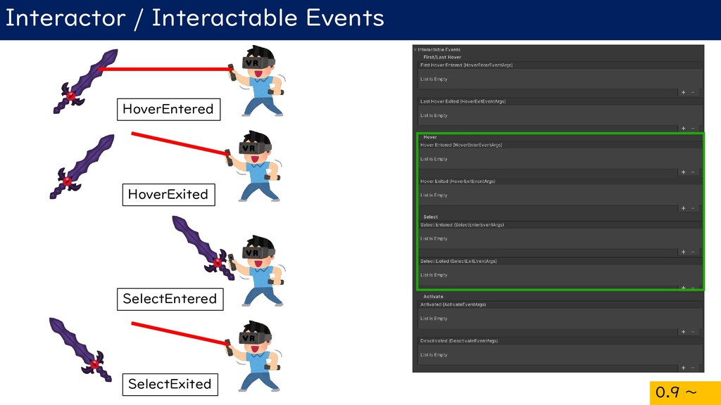 Interactor / Interactable Events HoverEntered H...