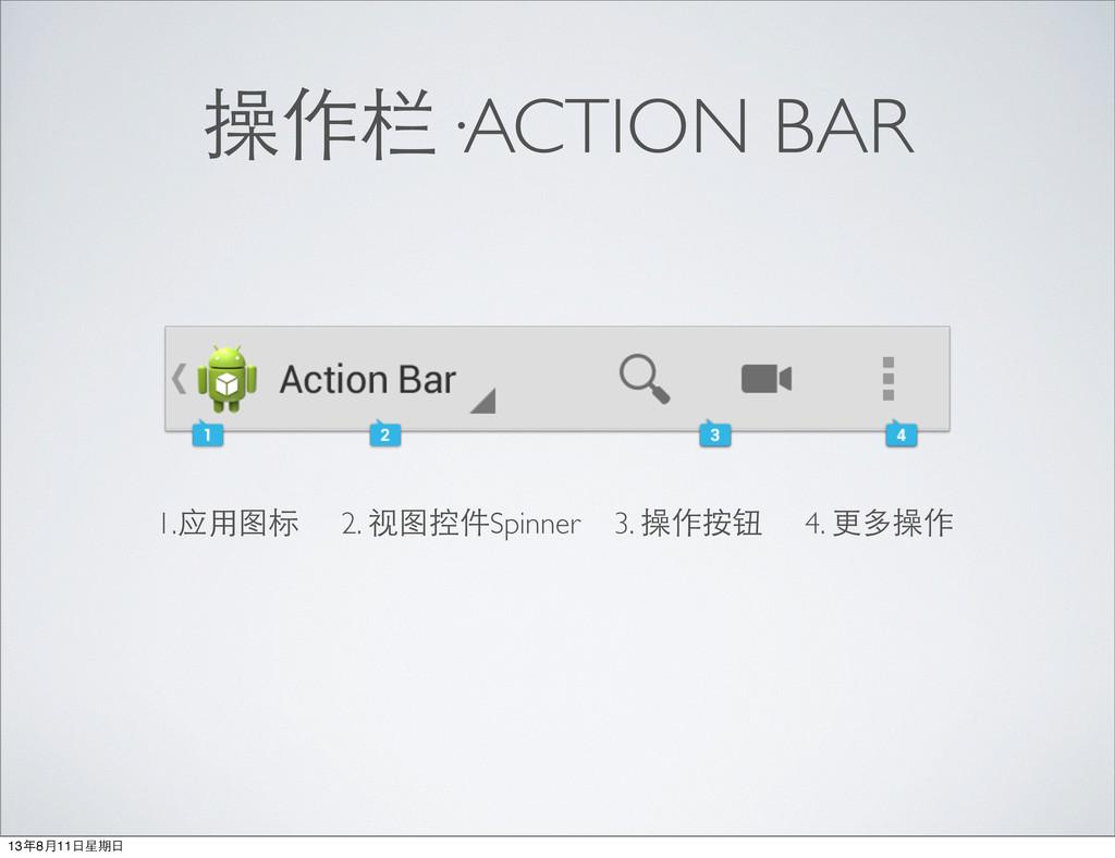 操作栏·ACTION BAR 1.应⽤用图标 2. 视图控件Spinner 3. 操作按钮 4...
