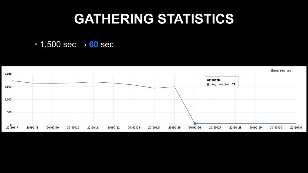 GATHERING STATISTICS • 1,500 sec → 60 sec