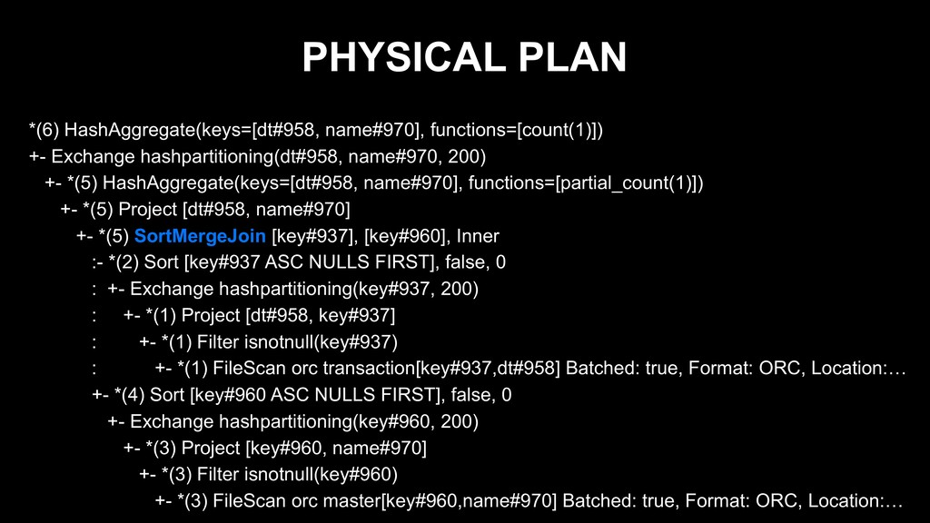 PHYSICAL PLAN *(6) HashAggregate(keys=[dt#958, ...
