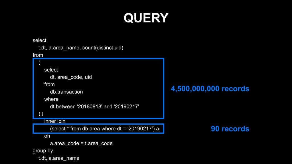 QUERY select t.dt, a.area_name, count(distinct ...