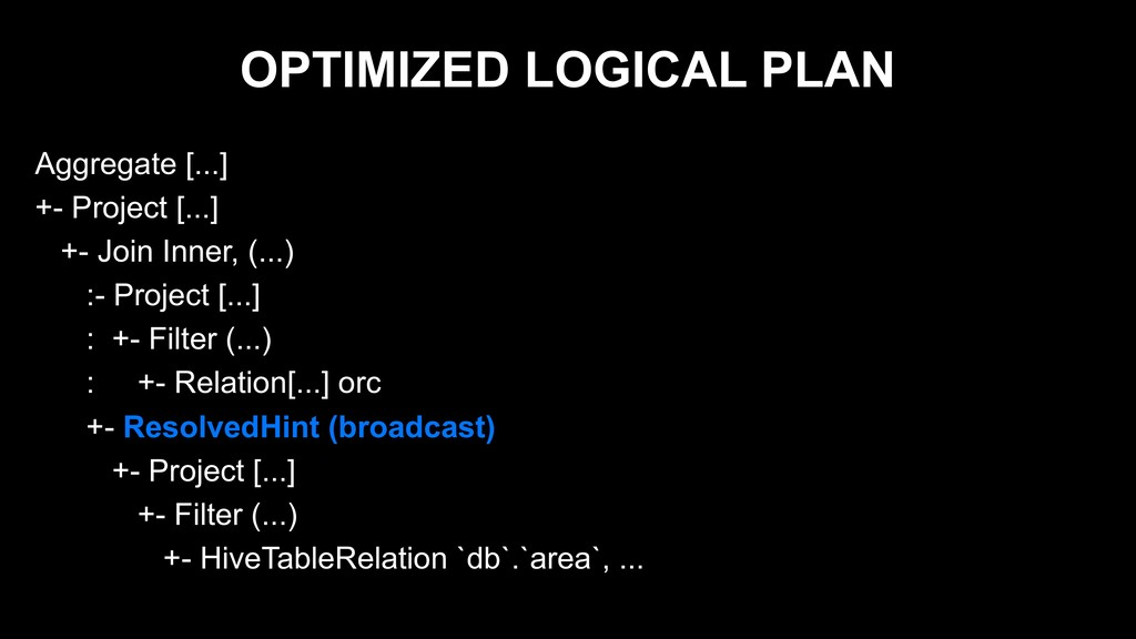 OPTIMIZED LOGICAL PLAN Aggregate [...] +- Proje...