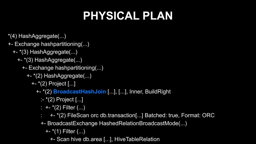 PHYSICAL PLAN *(4) HashAggregate(...) +- Exchan...