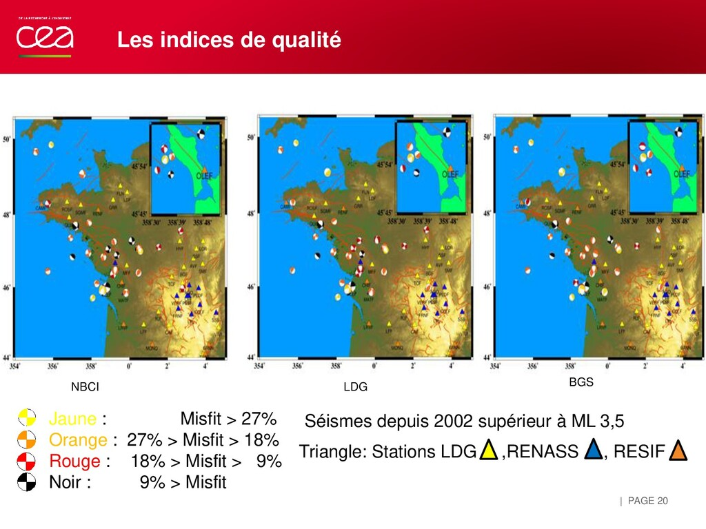 | PAGE 20 Les indices de qualité Jaune : Misfit...