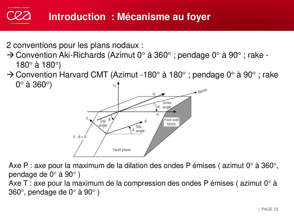 | PAGE 23 Introduction : Mécanisme au foyer 2 c...