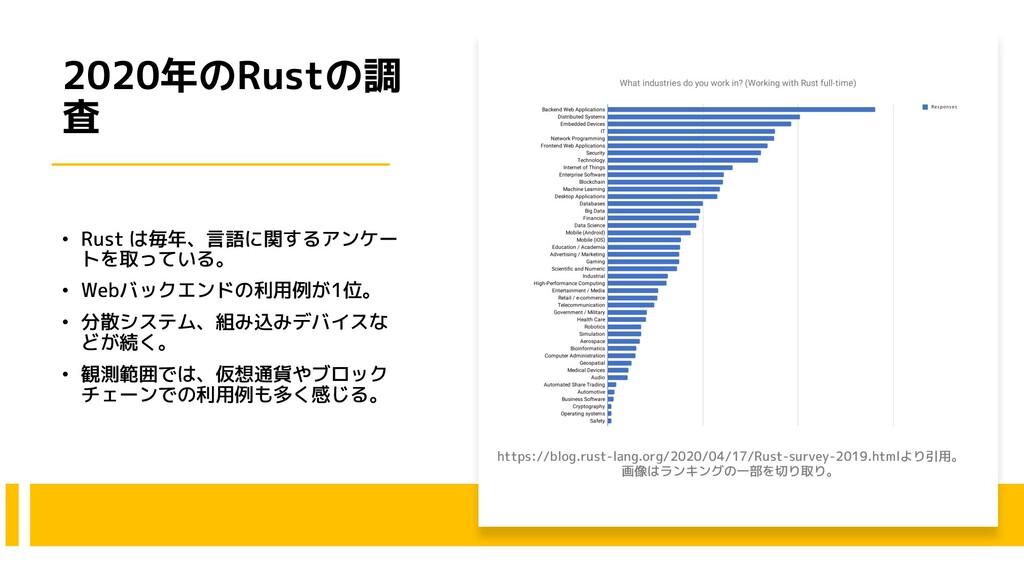 2020年のRustの調 査 • Rust は毎年、言語に関するアンケー トを取っている。 •...