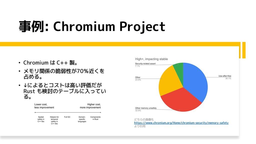 事例: Chromium Project • Chromium は C++ 製。 • メモリ関...
