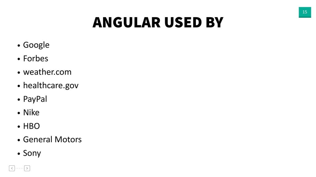 ANGULAR USED BY 15 • Google • Forbes • weather....