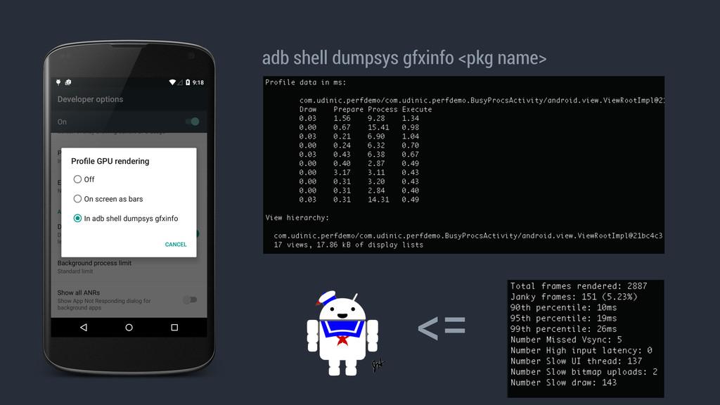 adb shell dumpsys gfxinfo <pkg name> <=