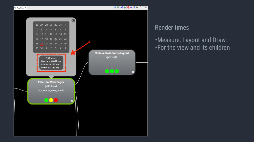 Render times •Measure, Layout and Draw. •For th...