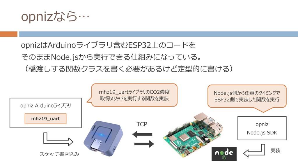 opnizなら… opnizはArduinoライブラリ含むESP32上のコードを そのままNo...