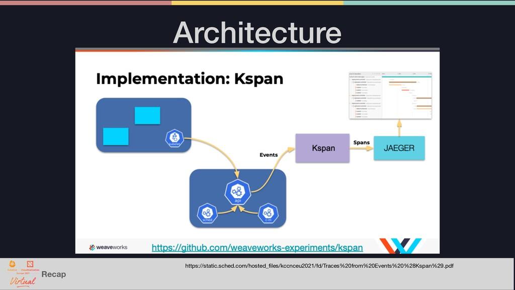 Recap Architecture https://static.sched.com/hos...