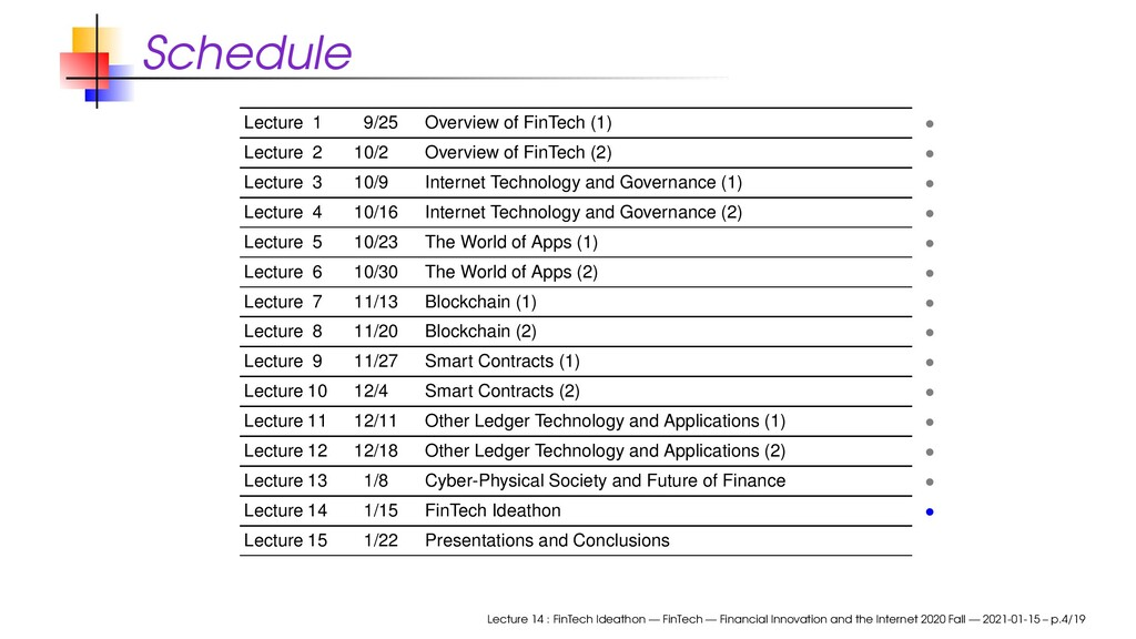 Schedule Lecture 1 9/25 Overview of FinTech (1)...